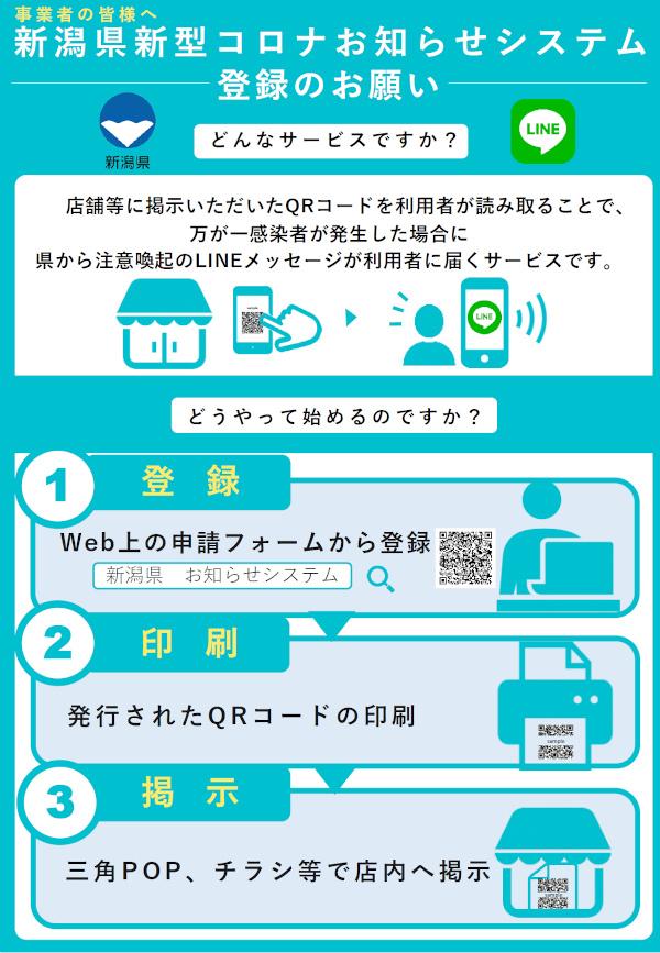 新潟 県 新型 コロナ 感染 者 新型コロナウイルス感染症に関する情報一覧/見附市役所